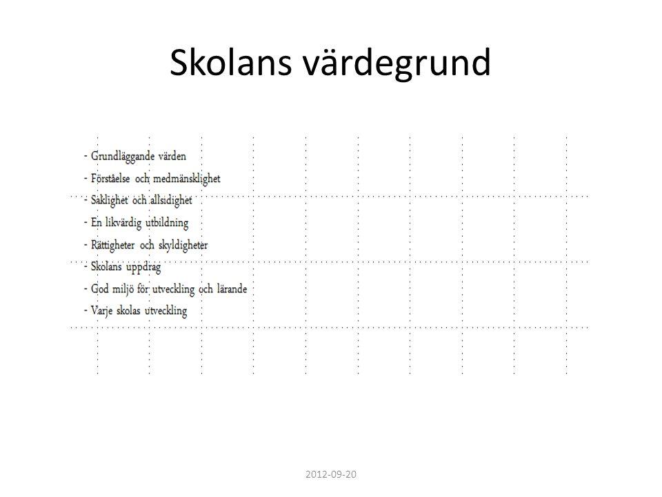 Skolans värdegrund 2012-09-20