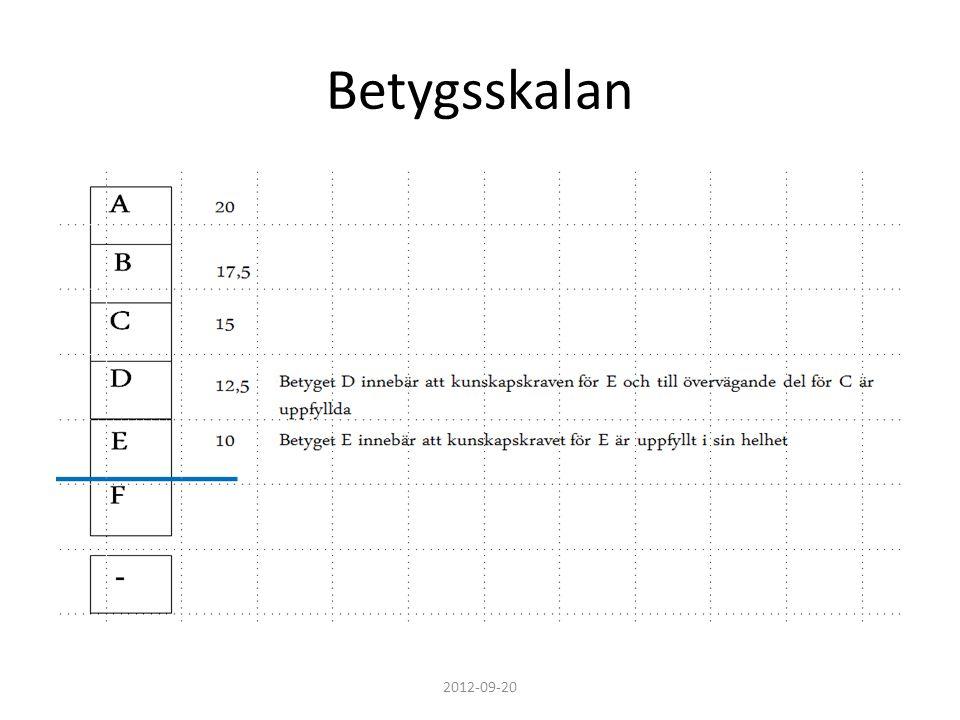 Betygsskalan 2012-09-20