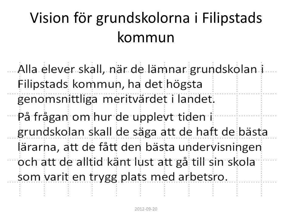 Vision för grundskolorna i Filipstads kommun