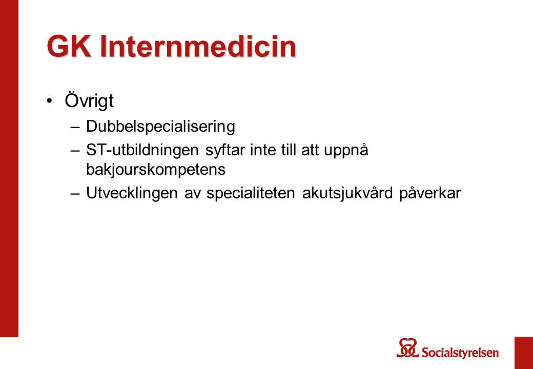 GK Internmedicin Övrigt Dubbelspecialisering