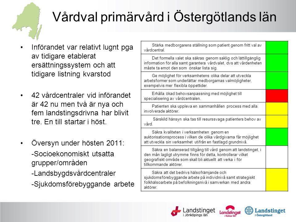 Vårdval primärvård i Östergötlands län