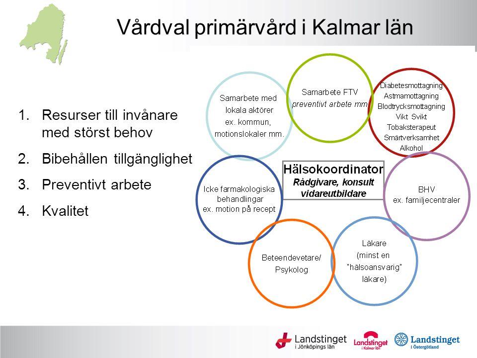 Vårdval primärvård i Kalmar län