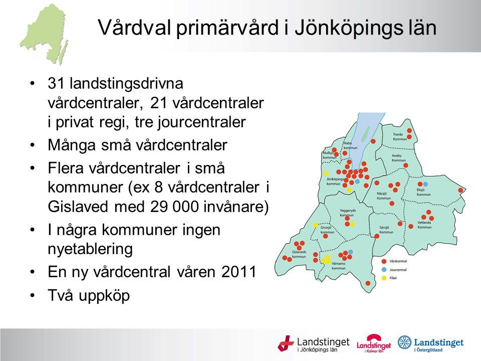 Vårdval primärvård i Jönköpings län