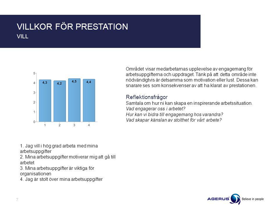 VILLKOR FÖR PRESTATION