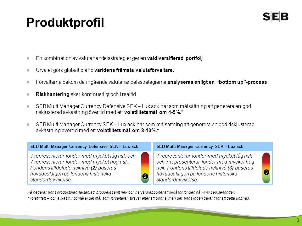 Produktprofil En kombination av valutahandelsstrategier ger en väldiversifierad portfölj.
