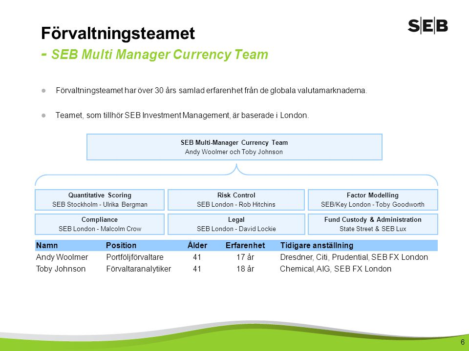 Förvaltningsteamet - SEB Multi Manager Currency Team