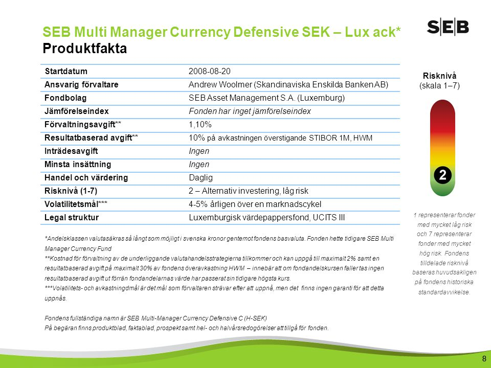 SEB Multi Manager Currency Defensive SEK – Lux ack* Produktfakta