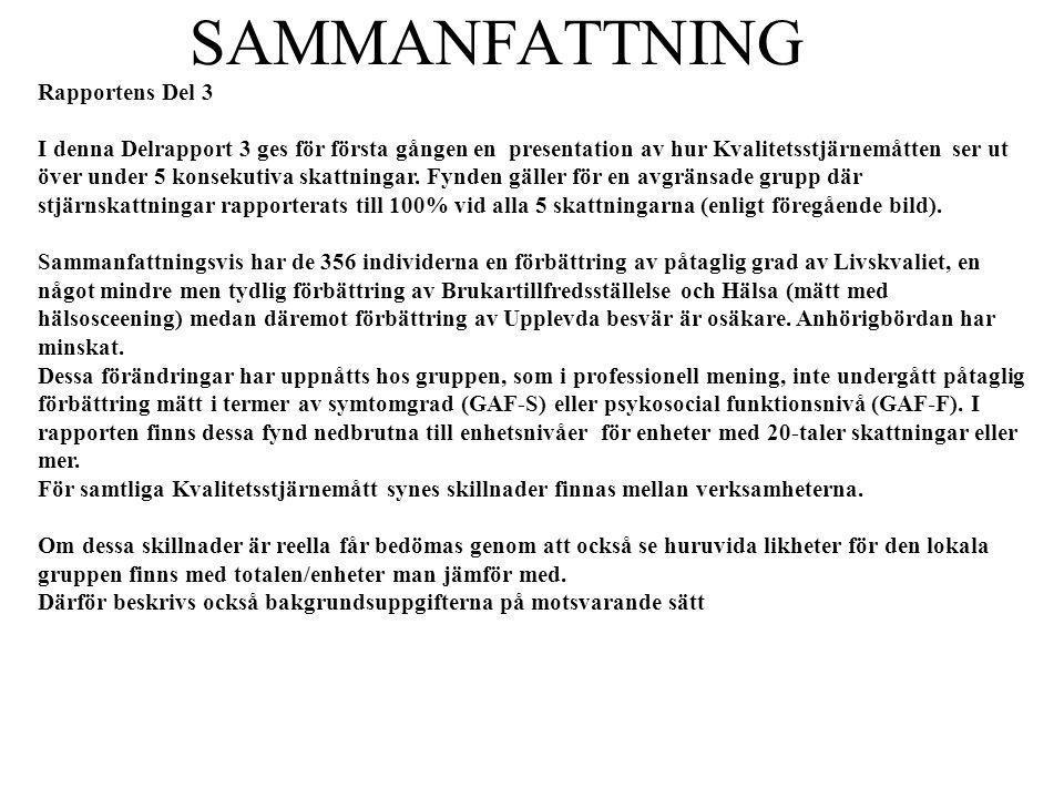 SAMMANFATTNING Rapportens Del 3