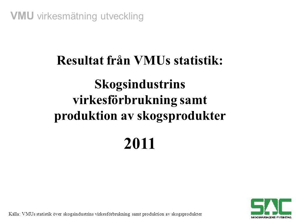 2011 Resultat från VMUs statistik:
