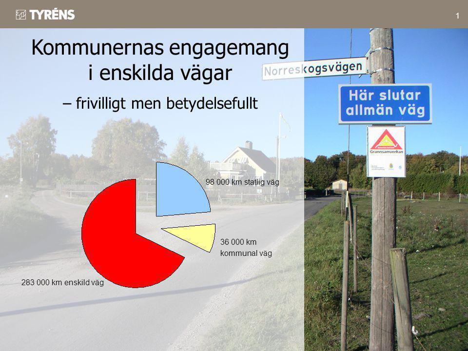 Kommunernas engagemang i enskilda vägar