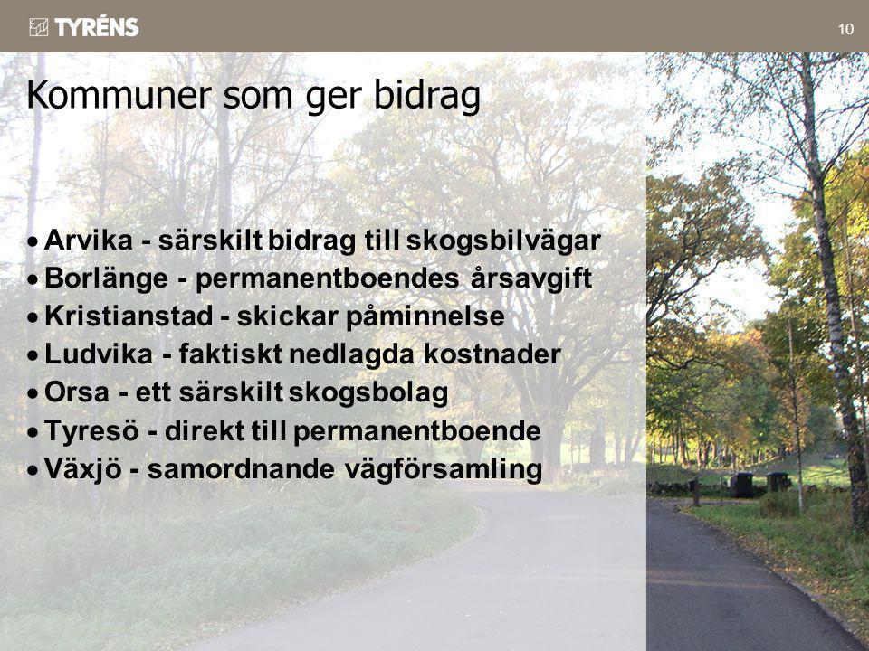 Kommuner som ger bidrag