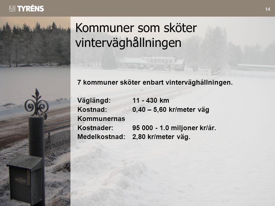 Kommuner som sköter vinterväghållningen