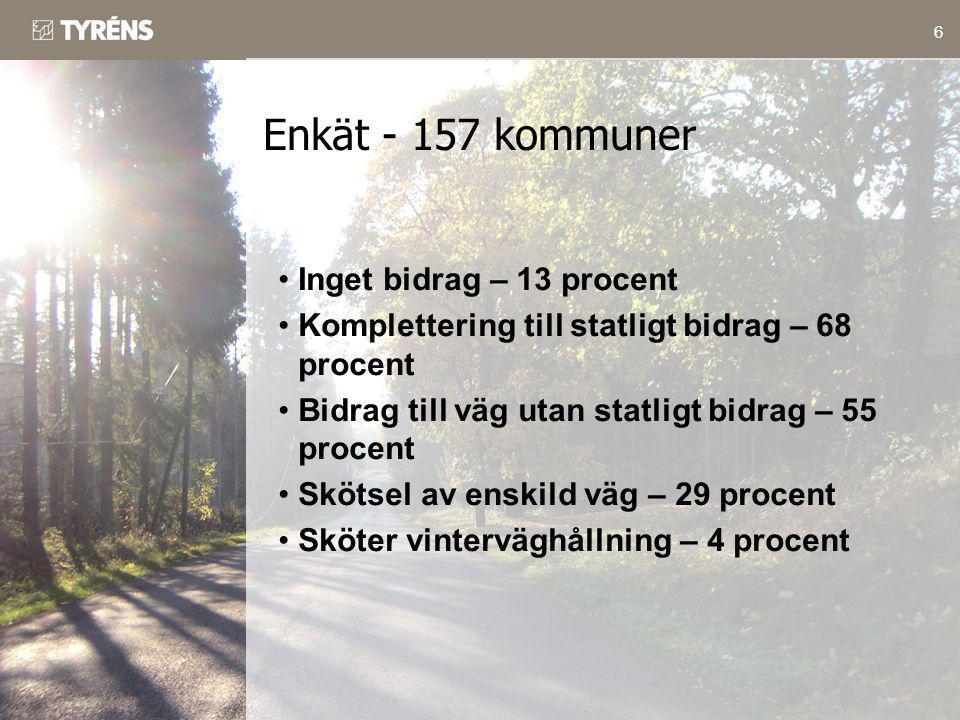 Enkät - 157 kommuner Inget bidrag – 13 procent