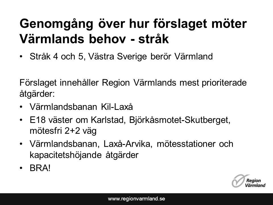 Genomgång över hur förslaget möter Värmlands behov - stråk