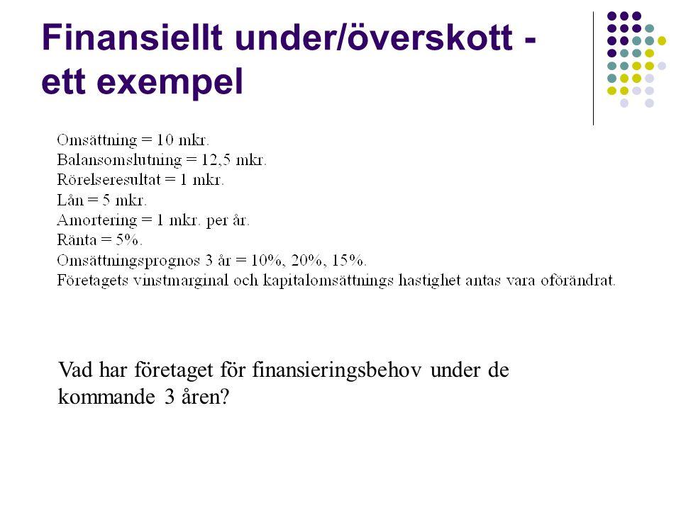Finansiellt under/överskott - ett exempel