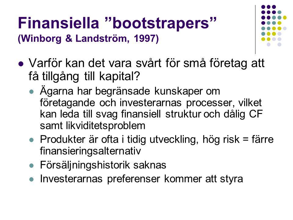 Finansiella bootstrapers (Winborg & Landström, 1997)
