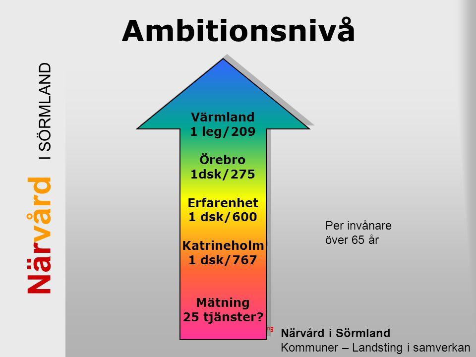 Ambitionsnivå Värmland 1 leg/209 Örebro 1dsk/275 Erfarenhet 1 dsk/600