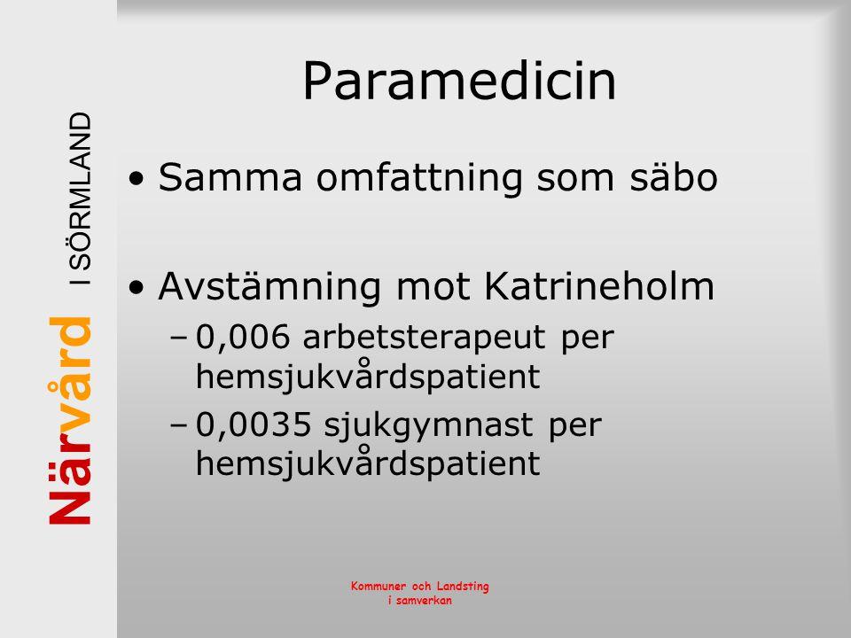 Paramedicin Samma omfattning som säbo Avstämning mot Katrineholm