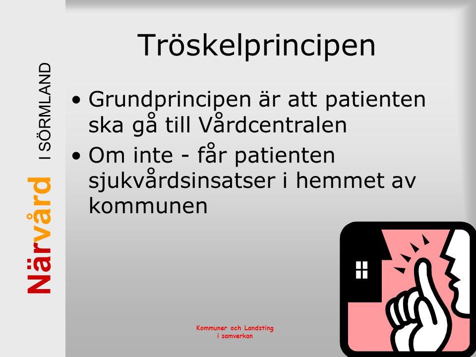Tröskelprincipen Grundprincipen är att patienten ska gå till Vårdcentralen. Om inte - får patienten sjukvårdsinsatser i hemmet av kommunen.
