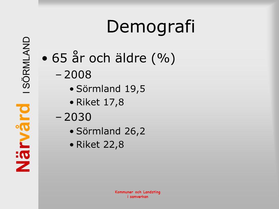 Demografi 65 år och äldre (%) 2008 2030 Sörmland 19,5 Riket 17,8