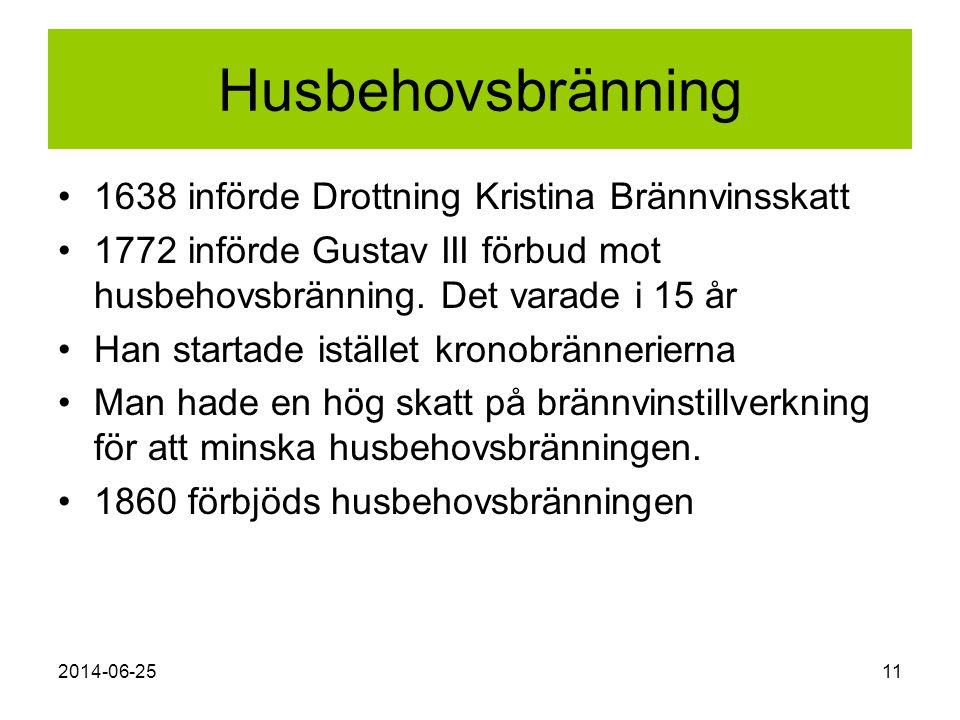 Husbehovsbränning 1638 införde Drottning Kristina Brännvinsskatt