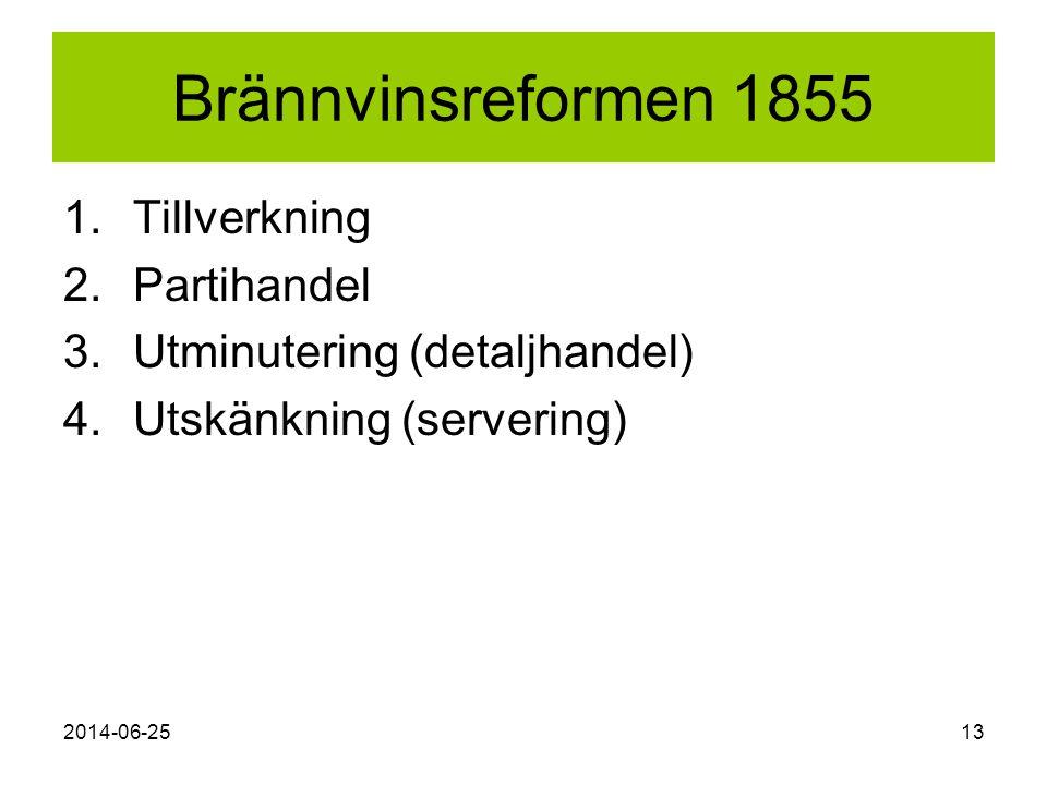 Brännvinsreformen 1855 Tillverkning Partihandel