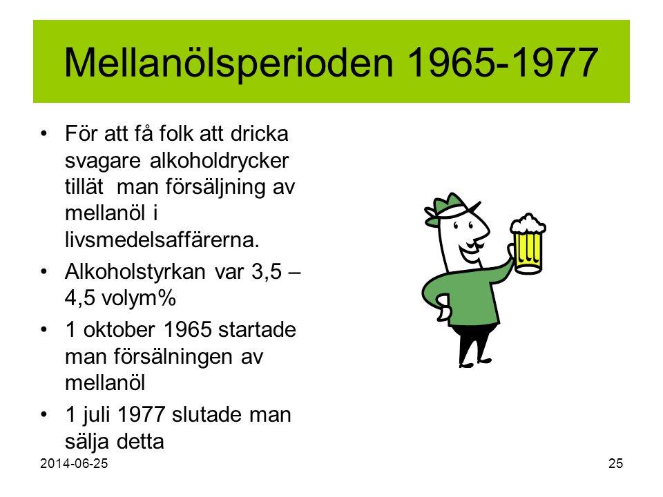Mellanölsperioden 1965-1977 För att få folk att dricka svagare alkoholdrycker tillät man försäljning av mellanöl i livsmedelsaffärerna.