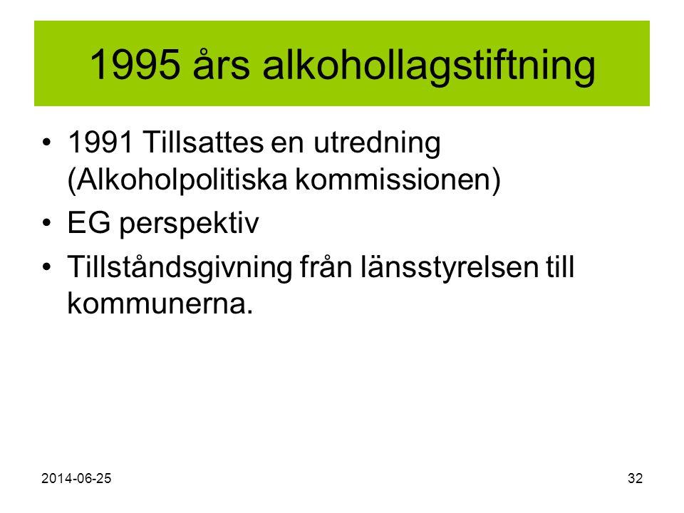1995 års alkohollagstiftning