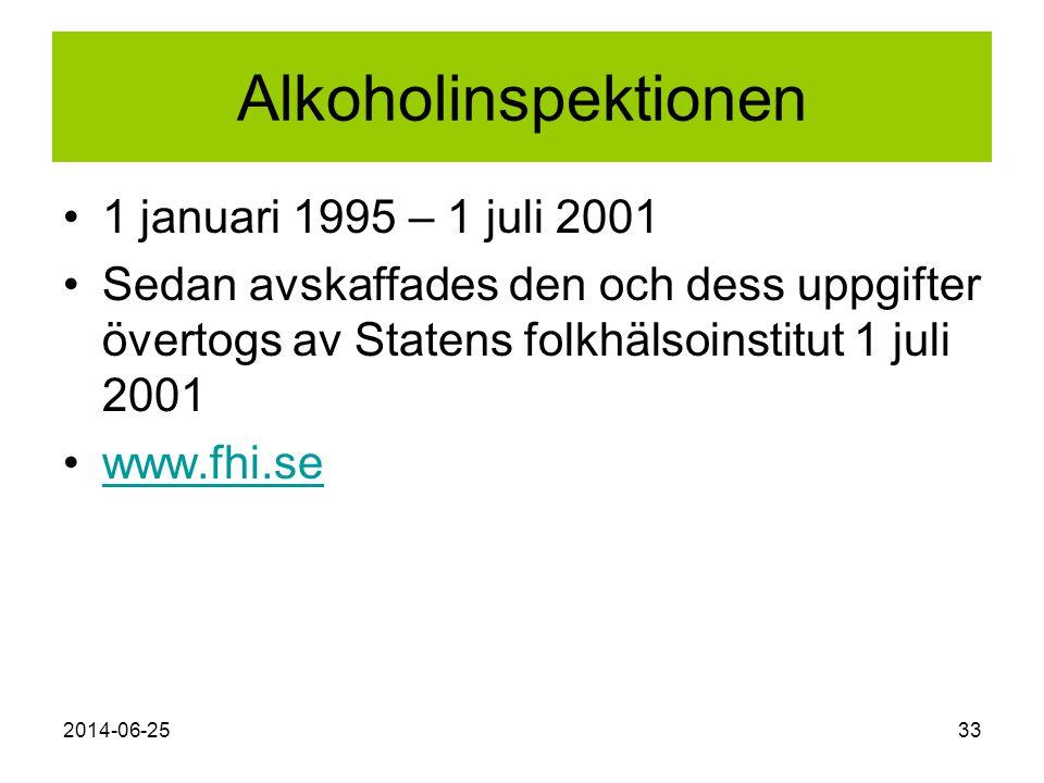 Alkoholinspektionen 1 januari 1995 – 1 juli 2001