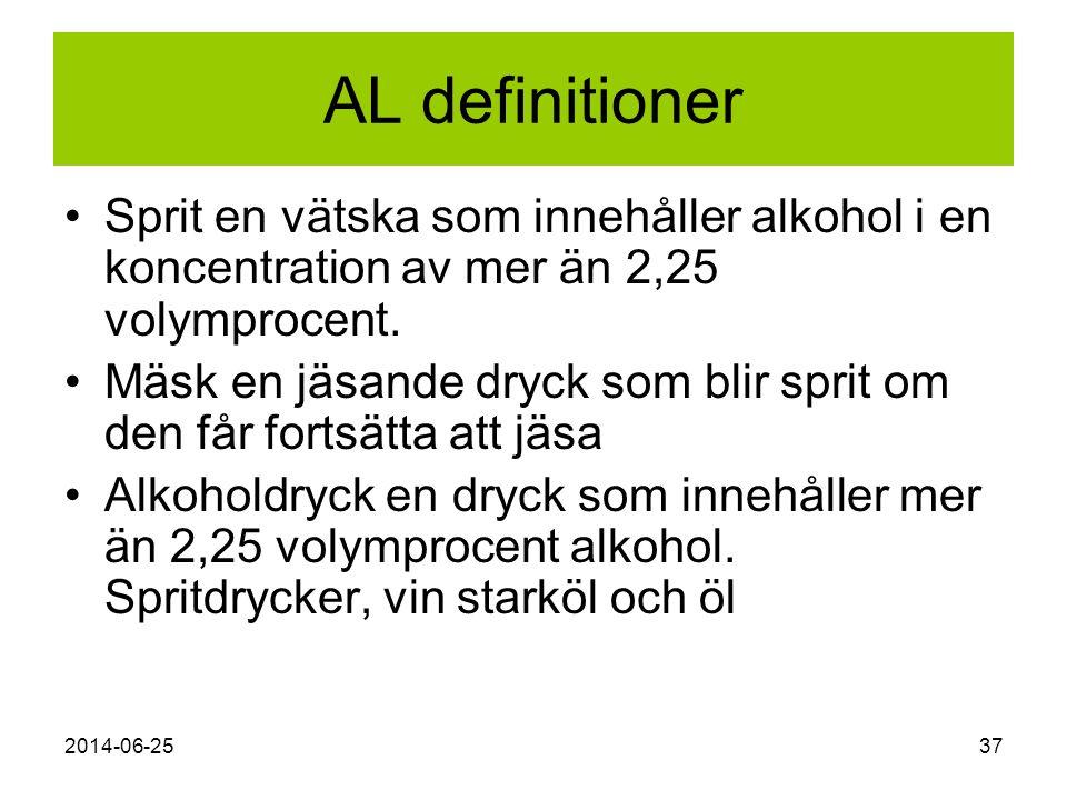 AL definitioner Sprit en vätska som innehåller alkohol i en koncentration av mer än 2,25 volymprocent.