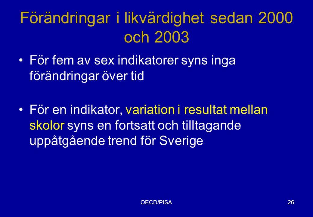 Förändringar i likvärdighet sedan 2000 och 2003