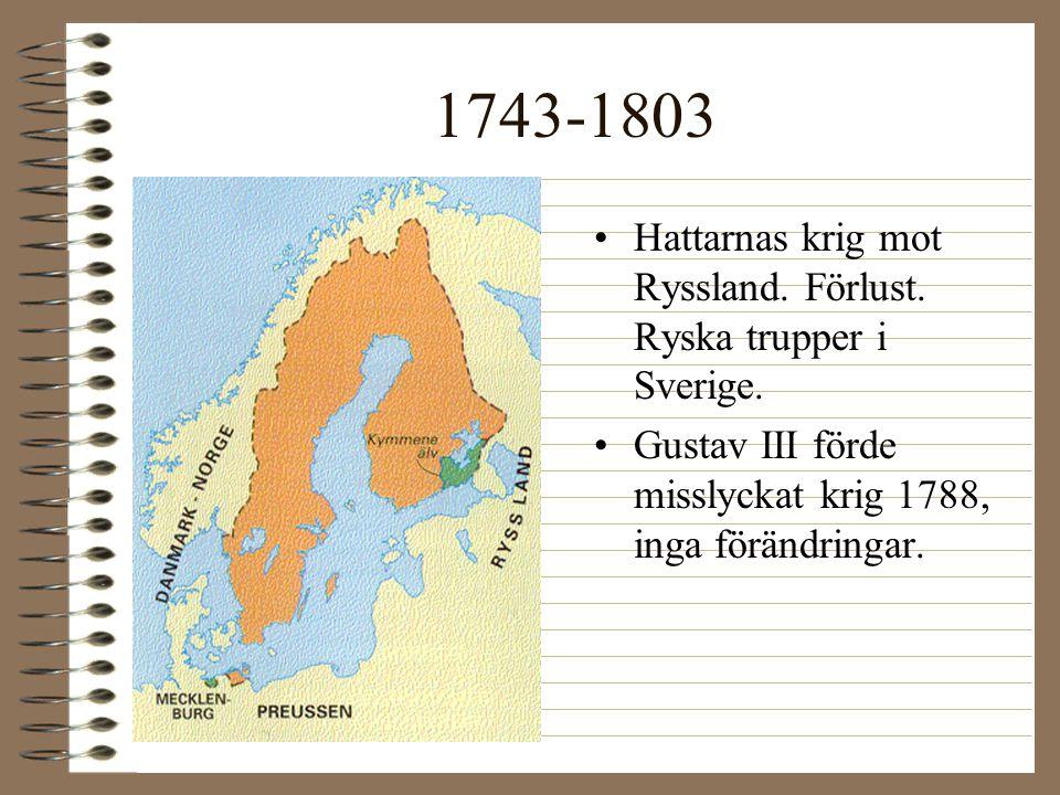 1743-1803 Hattarnas krig mot Ryssland. Förlust. Ryska trupper i Sverige.