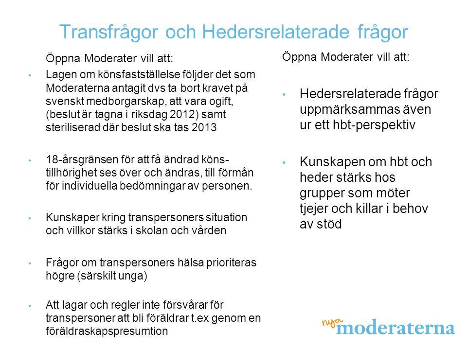 Transfrågor och Hedersrelaterade frågor