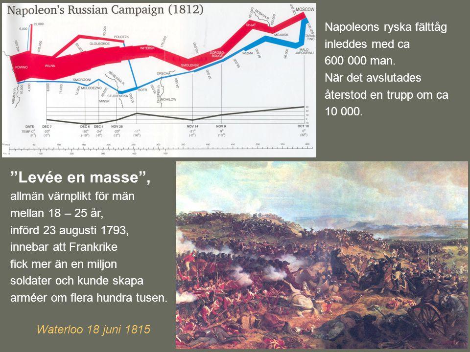 Levée en masse , Napoleons ryska fälttåg inleddes med ca 600 000 man.
