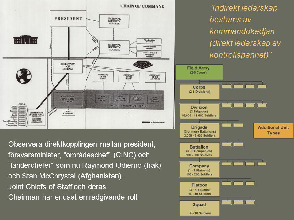 Indirekt ledarskap bestäms av kommandokedjan (direkt ledarskap av