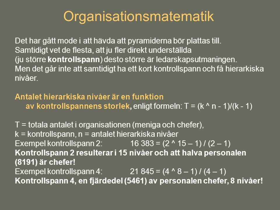 Organisationsmatematik