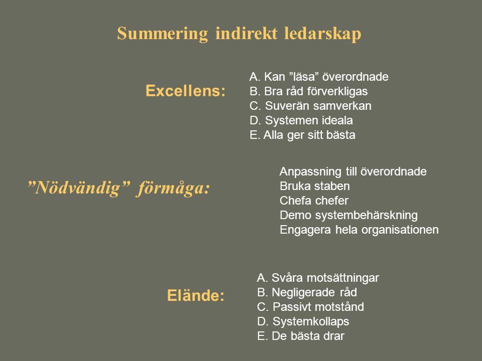 Summering indirekt ledarskap