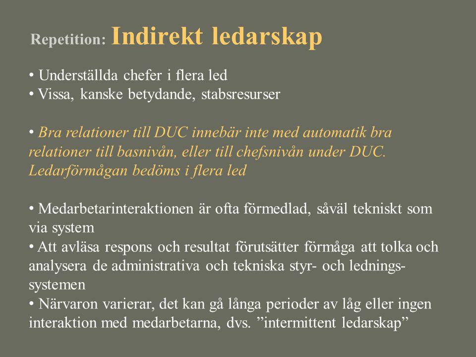 Repetition: Indirekt ledarskap