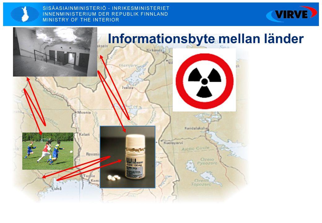 Informationsbyte mellan länder
