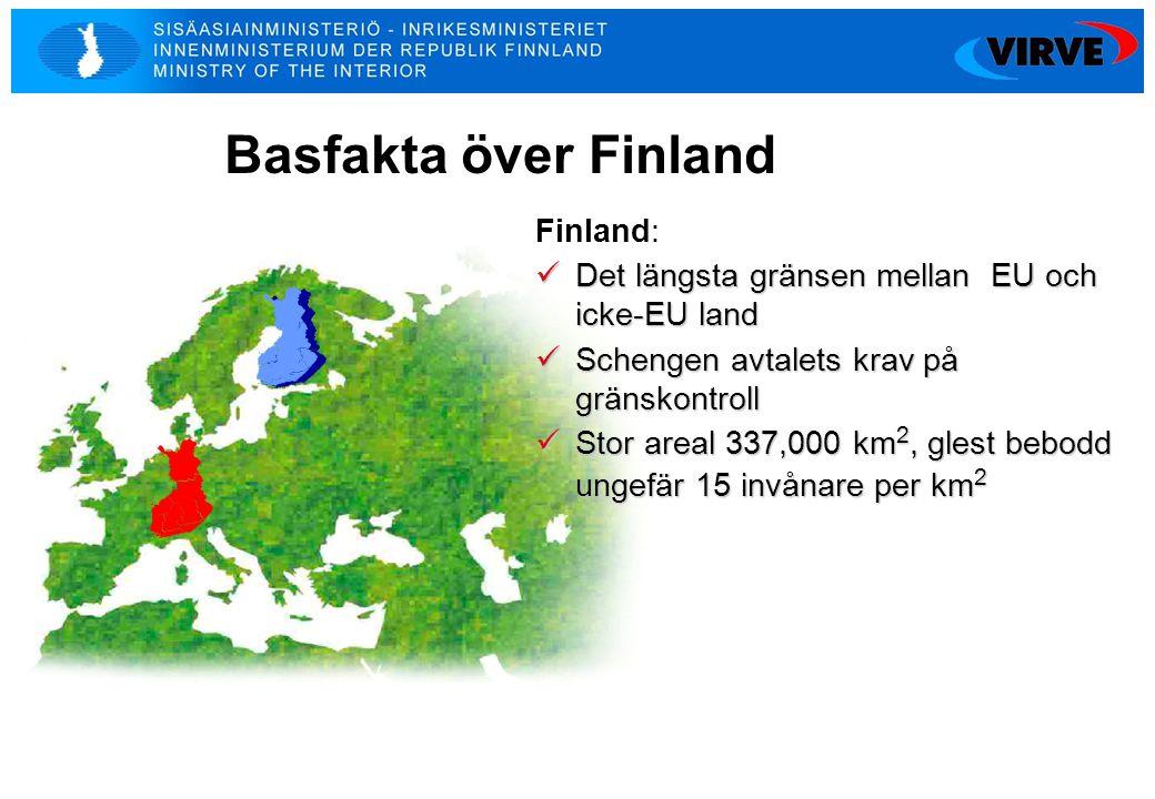 Basfakta över Finland Finland: