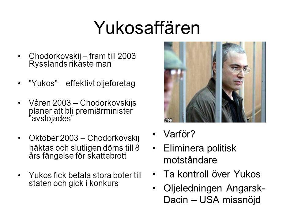 Yukosaffären Varför Eliminera politisk motståndare