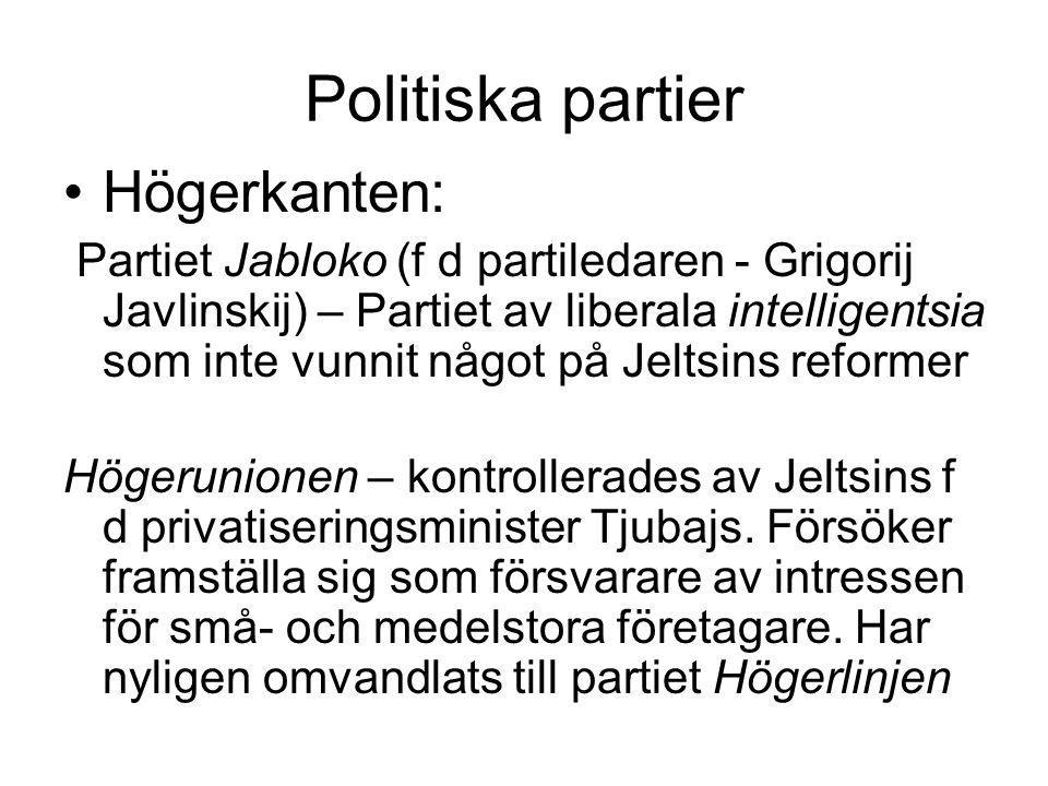 Politiska partier Högerkanten: