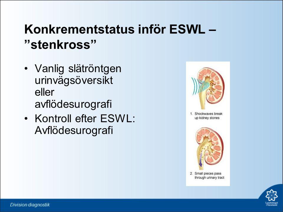 Konkrementstatus inför ESWL – stenkross