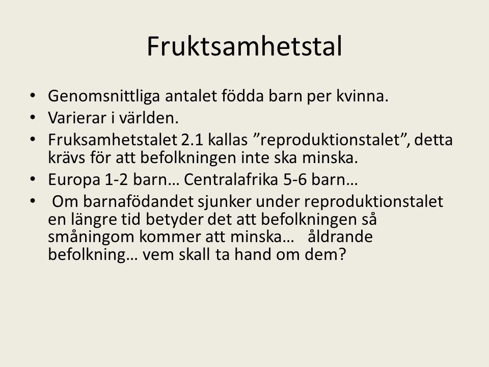 Fruktsamhetstal Genomsnittliga antalet födda barn per kvinna.