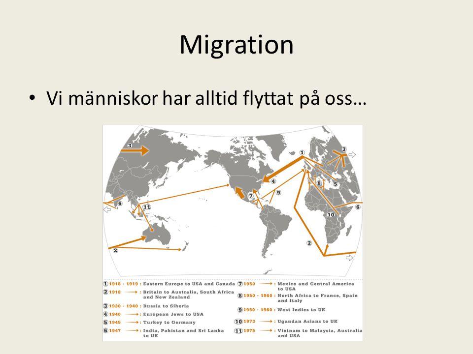 Migration Vi människor har alltid flyttat på oss…