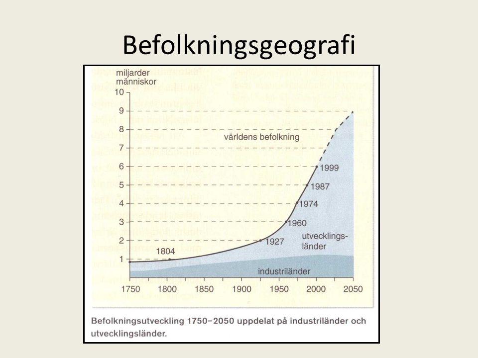 Befolkningsgeografi