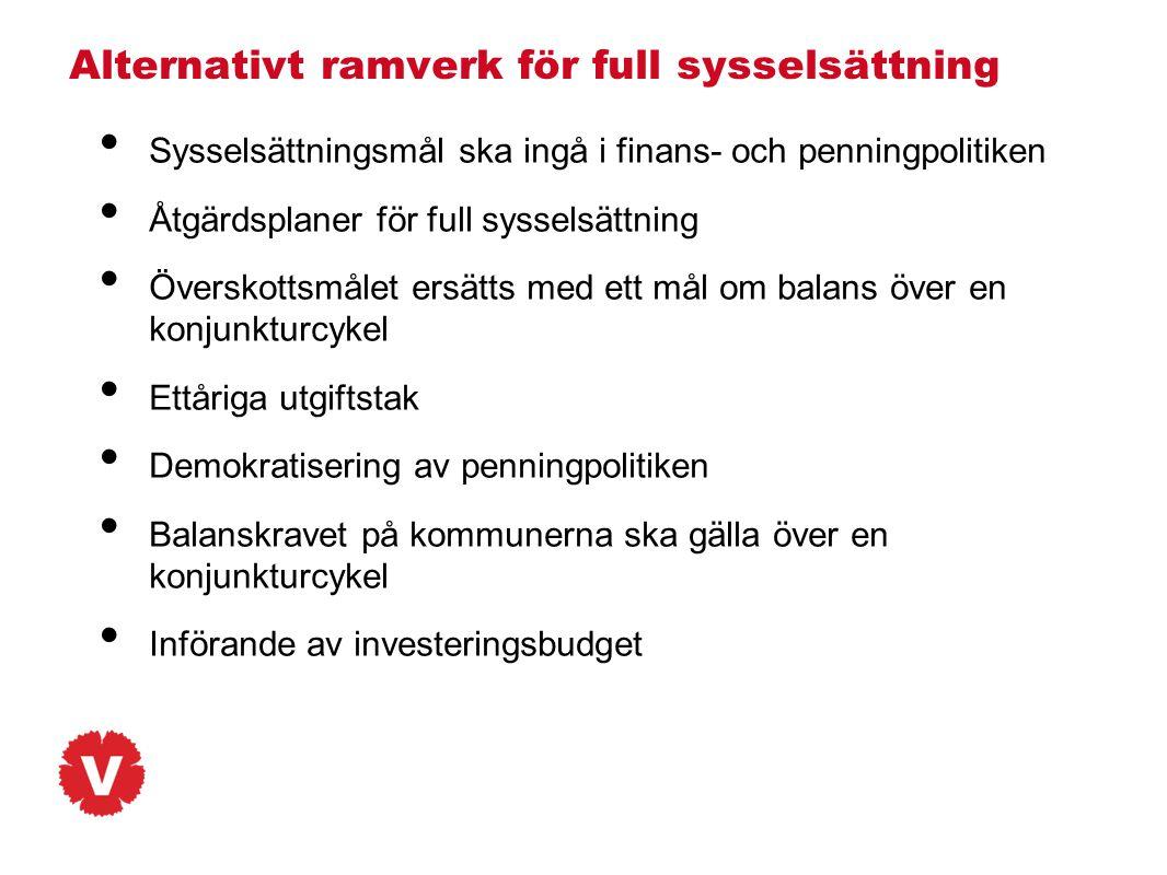 Alternativt ramverk för full sysselsättning