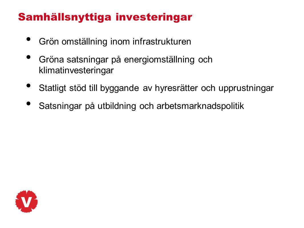 Samhällsnyttiga investeringar