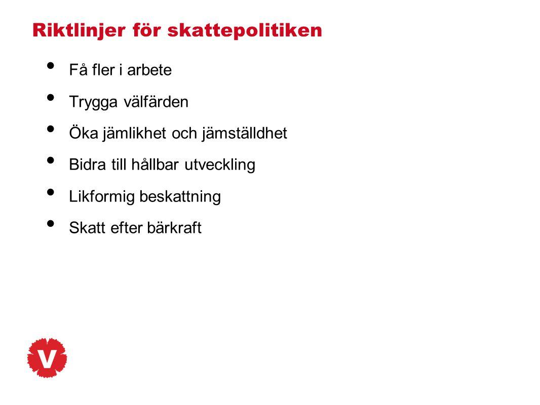 Riktlinjer för skattepolitiken