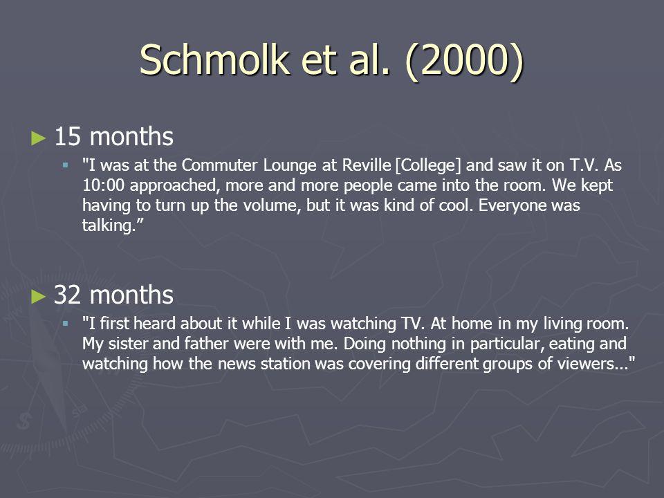 Schmolk et al. (2000) 15 months 32 months